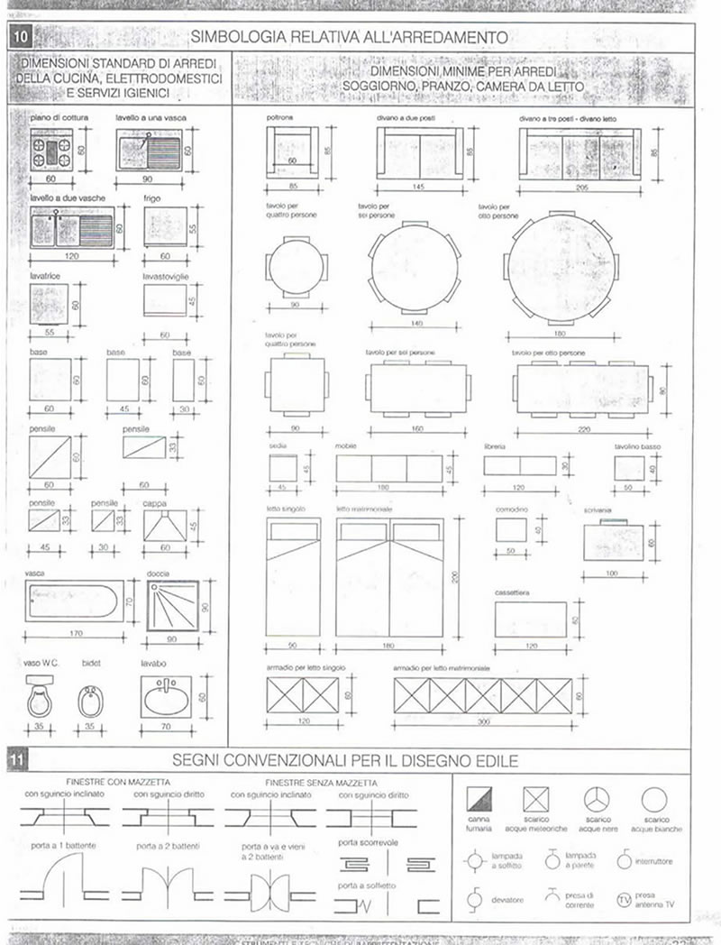 Autodesk for Simboli arredamento